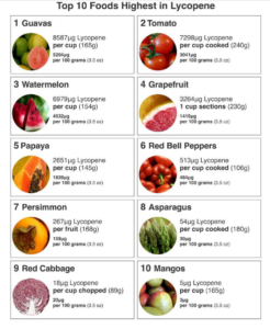 Top 10 Best Foods Highest in Lycopene