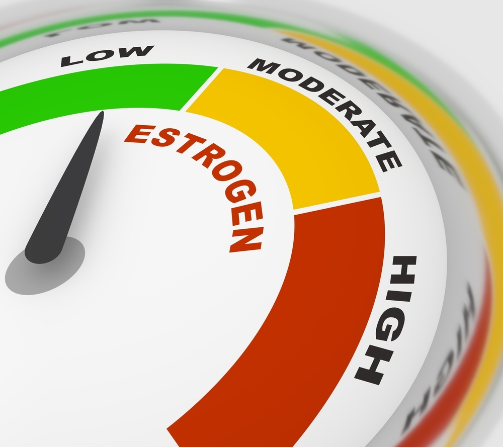 Estrogen Levels are too high or too low